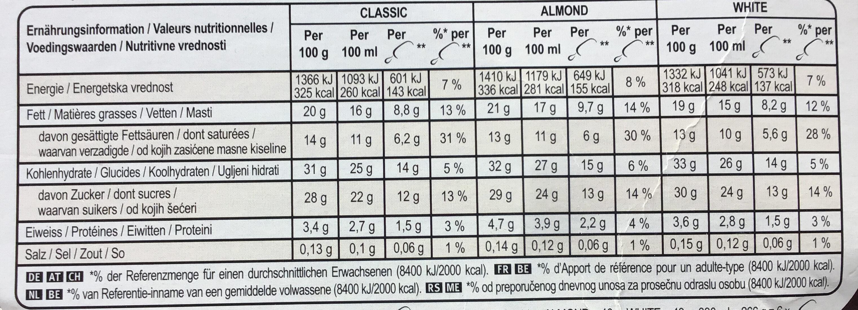Magnum Batonnet Glace Mini Classic Amande Chocolat Blanc x 6 330 ml - Informations nutritionnelles - fr