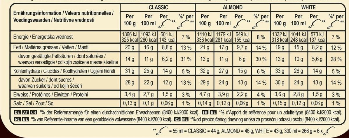 MAGNUM Glace Bâtonnet Mini Classic, Amande & Chocolat Blanc 6x55ml - Informations nutritionnelles - fr