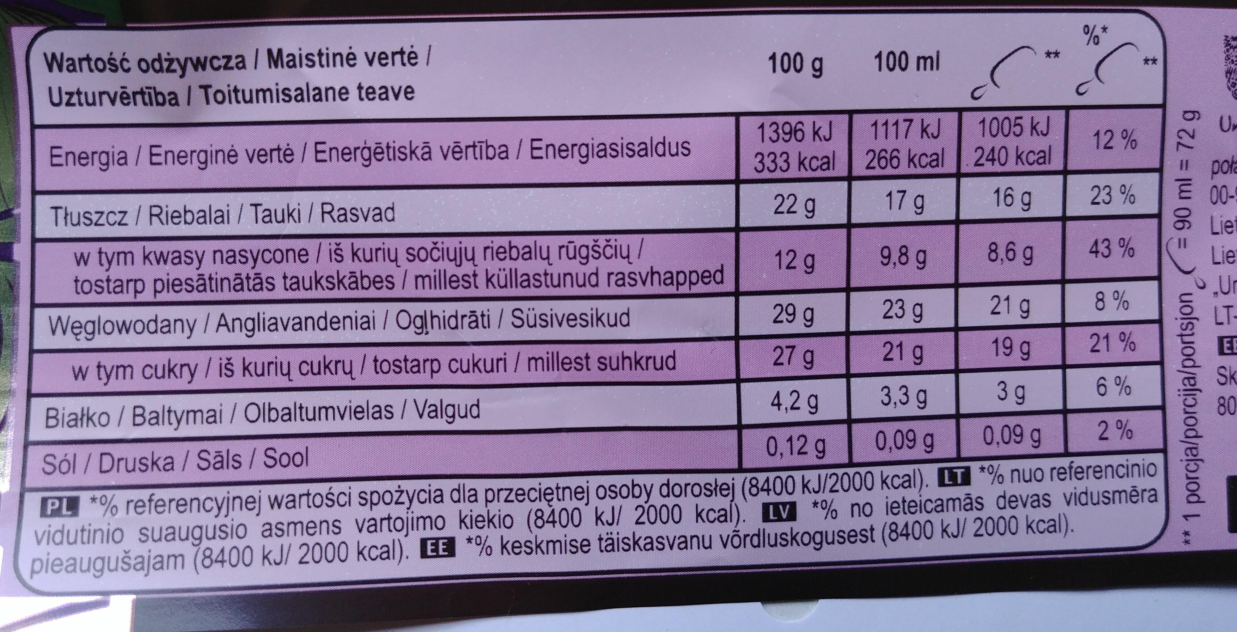 Praliné - Nutrition facts - pl