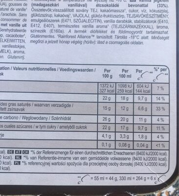 Glace: MAGNUM mini  Dark - Informació nutricional - es