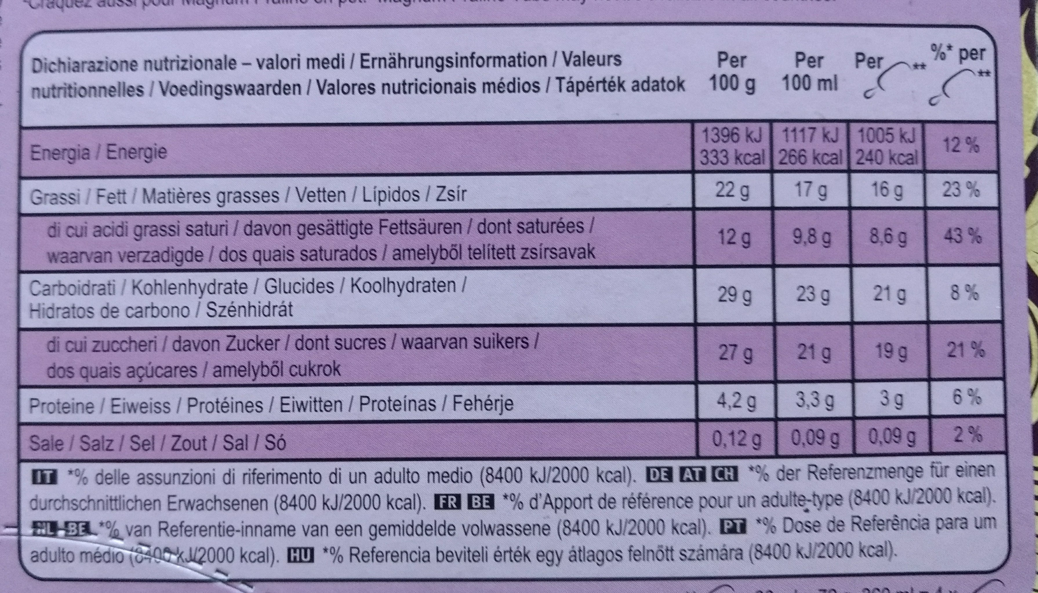 Bâtonnets glacés Praliné - Wartości odżywcze