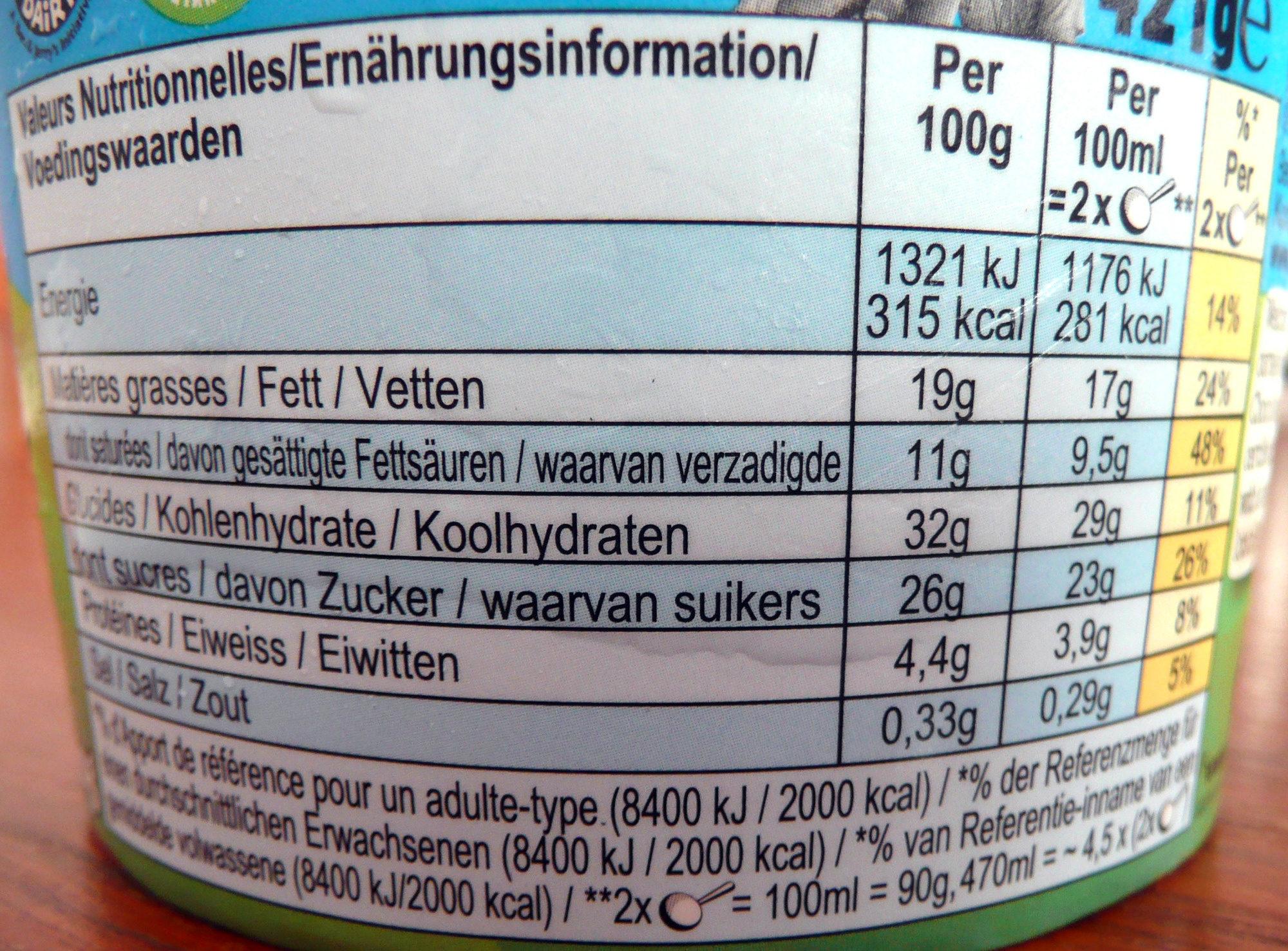 Ben & Jerry's Glace Pot Topped Bretzel Palooza 470ml - Voedingswaarden - fr