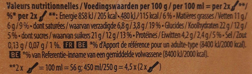 Carte D'or Glace Café Torréfié de Colombie 450ml - Nutrition facts - fr
