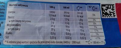 Lody o smaku śmietankowym z sosem truskawkowym - Wartości odżywcze - pl