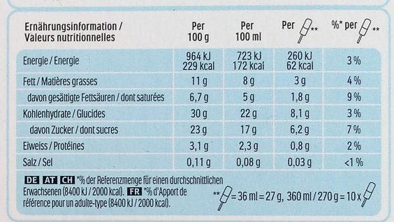 Kinder Ice Cream Stick - Informations nutritionnelles