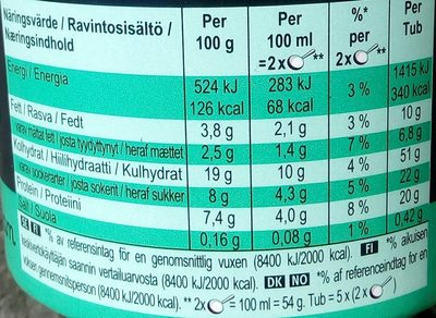 Breyers delight - Mint Chip - Informations nutritionnelles