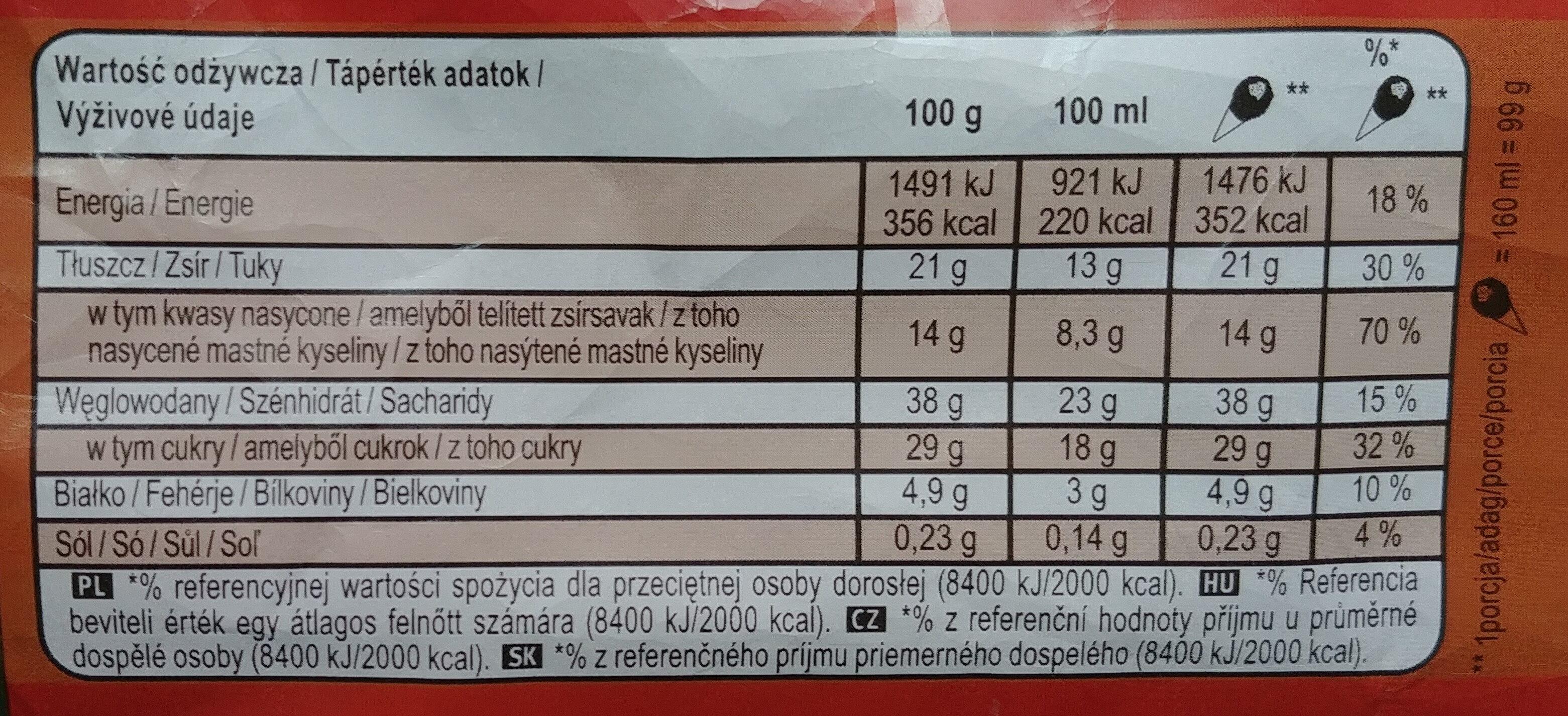 Lody o smaku waniliowym z kawałkami mlecznej czekolady 6% w rozku waflowym 14% z polewą kakaową 4% - Wartości odżywcze - pl