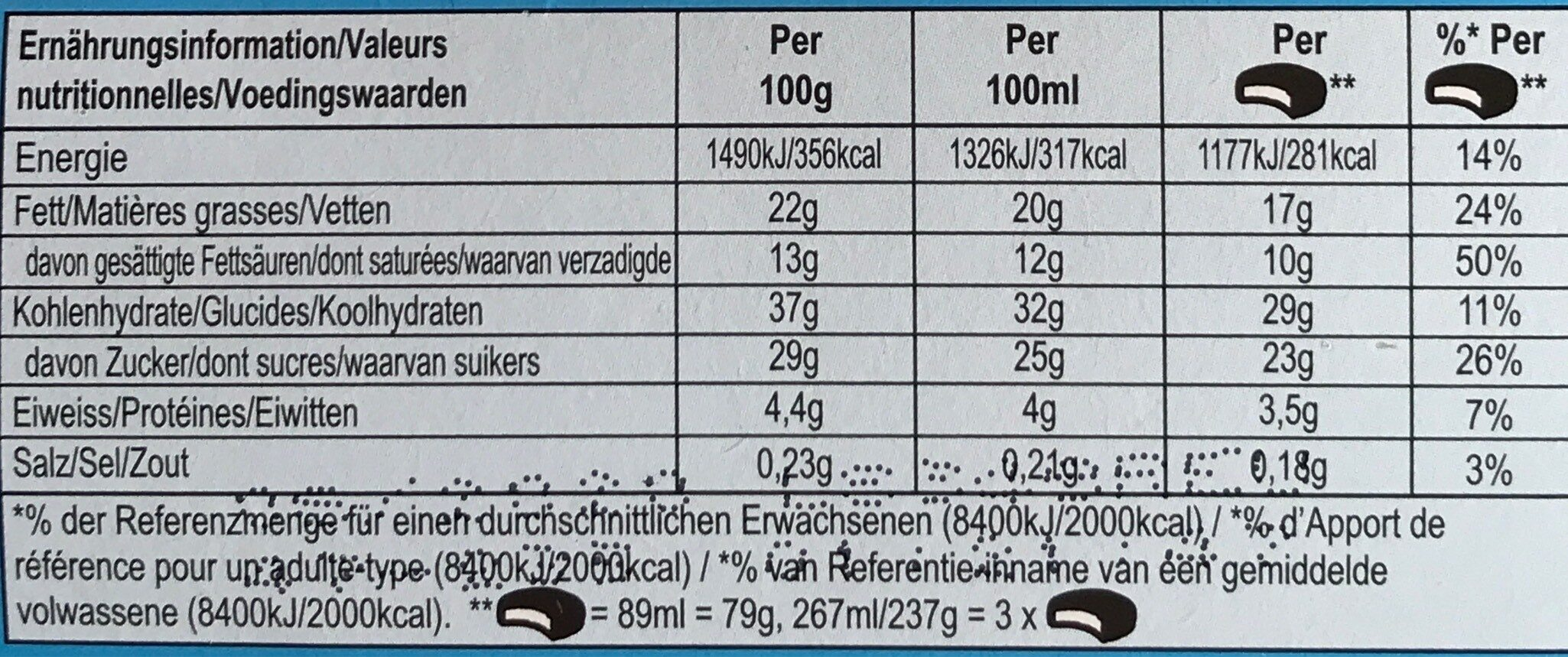 Ben & Jerry's Glace Wich Sandwich On The Dough 267ml - Nutrition facts