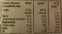 Instant Mild Tomato Soup with Noodles - Nutrition facts