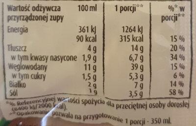 Nudle Pomidorowe pikantne - Voedingswaarden - pl