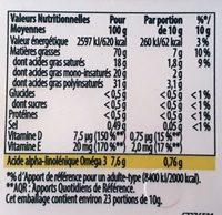 Fruit d'Or 100% Végétal sans huile de palme - Voedingswaarden