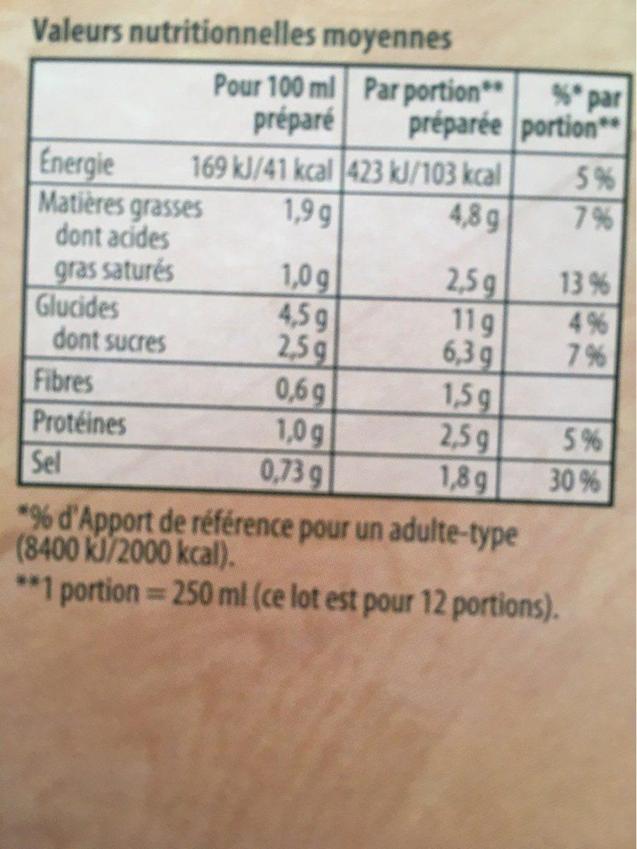 Knorr soupe crème de potiron 100g lot de 3 - Informations nutritionnelles