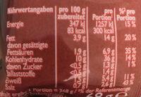 Knorr Asia Noodles Rind Geschmack - Nährwertangaben