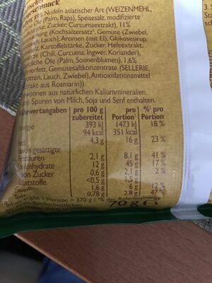 Knorr Asia Noodles Huhn Geschmack - Nährwertangaben