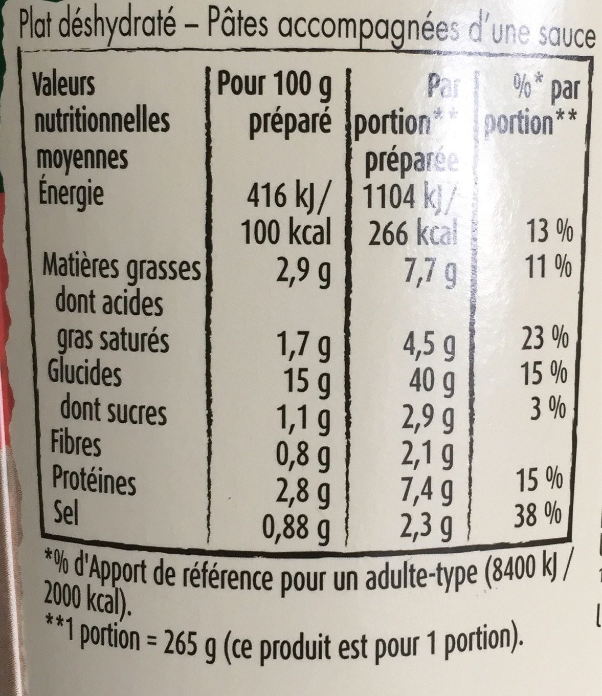 Knorr Pâtes Tomate et Fromage - Nutrition facts - fr