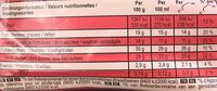 Double Raspberry - Voedingswaarden - fr