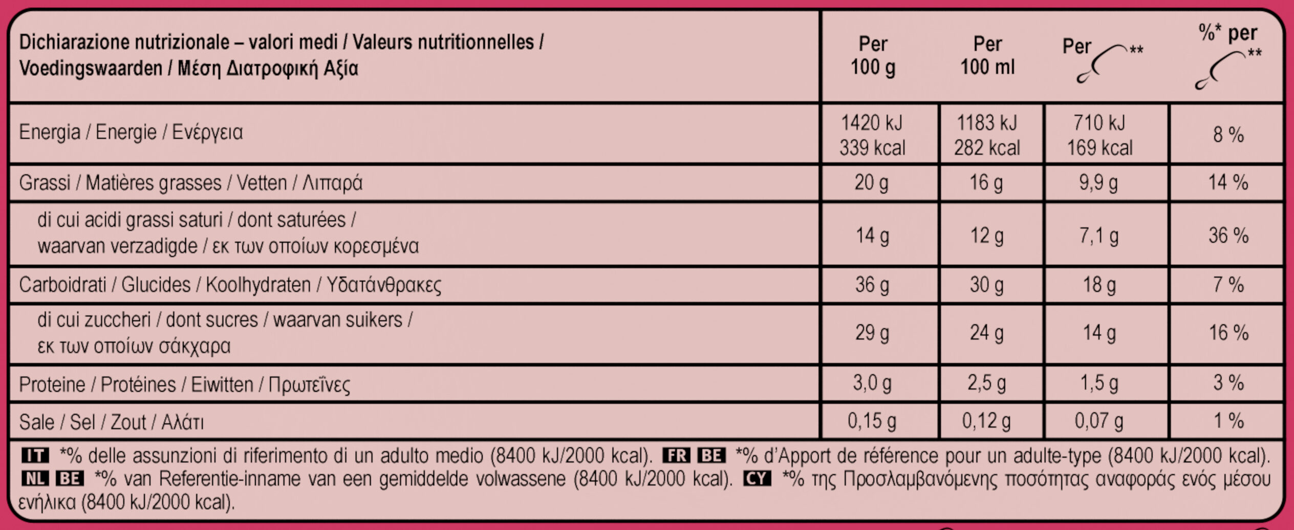 Magnum Glace Batonnet Mini Double Framboise 6x60ml - Informação nutricional - fr