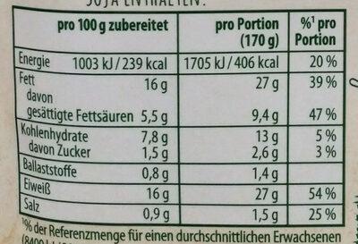 Hackbraten Fix - Voedingswaarden - de