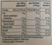 Hackbraten sauce - Nutrition facts - de