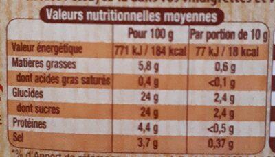 Amora Moutarde Douce & Miel Flacon Souple - Valori nutrizionali - fr