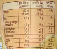 Kartoffelsnack mit Blattspinat & Mozarella - Nährwertangaben - de
