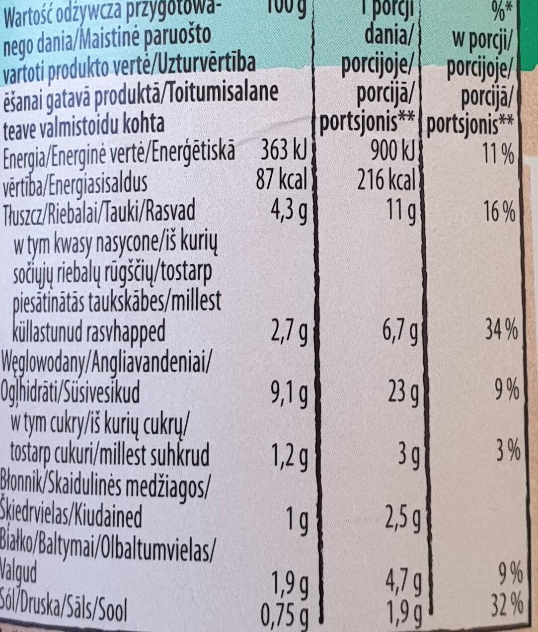Danie Pure, Śmietana z ziołami - Wartości odżywcze - pl