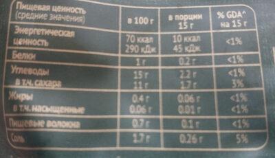 Кетчуп Черри - Nutrition facts - ru