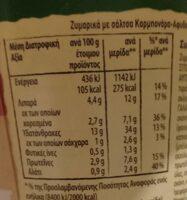 Carbonara pasta - Informations nutritionnelles - fr