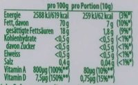 Rama mit Kokos- und Mandelöl - Nutrition facts - de