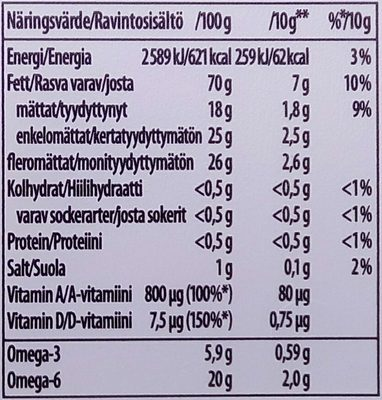 Becel with Avocado- & Lime Oil - Nutrition facts