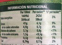 Mayonesa casera tarro - Informació nutricional - fr