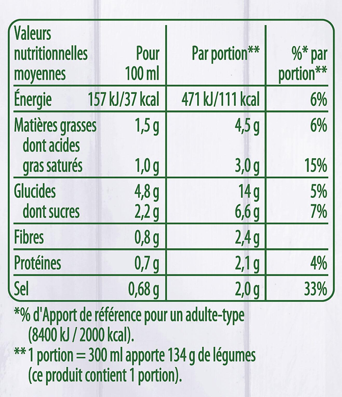 Knorr Bio Soupe Liquide Mouliné de Potiron Carottes Brique 30cl - Información nutricional - fr