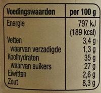 Sambal manis - Informations nutritionnelles