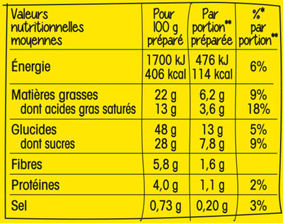 Préparation Cookies Pépites Chocolat - Nutrition facts - fr