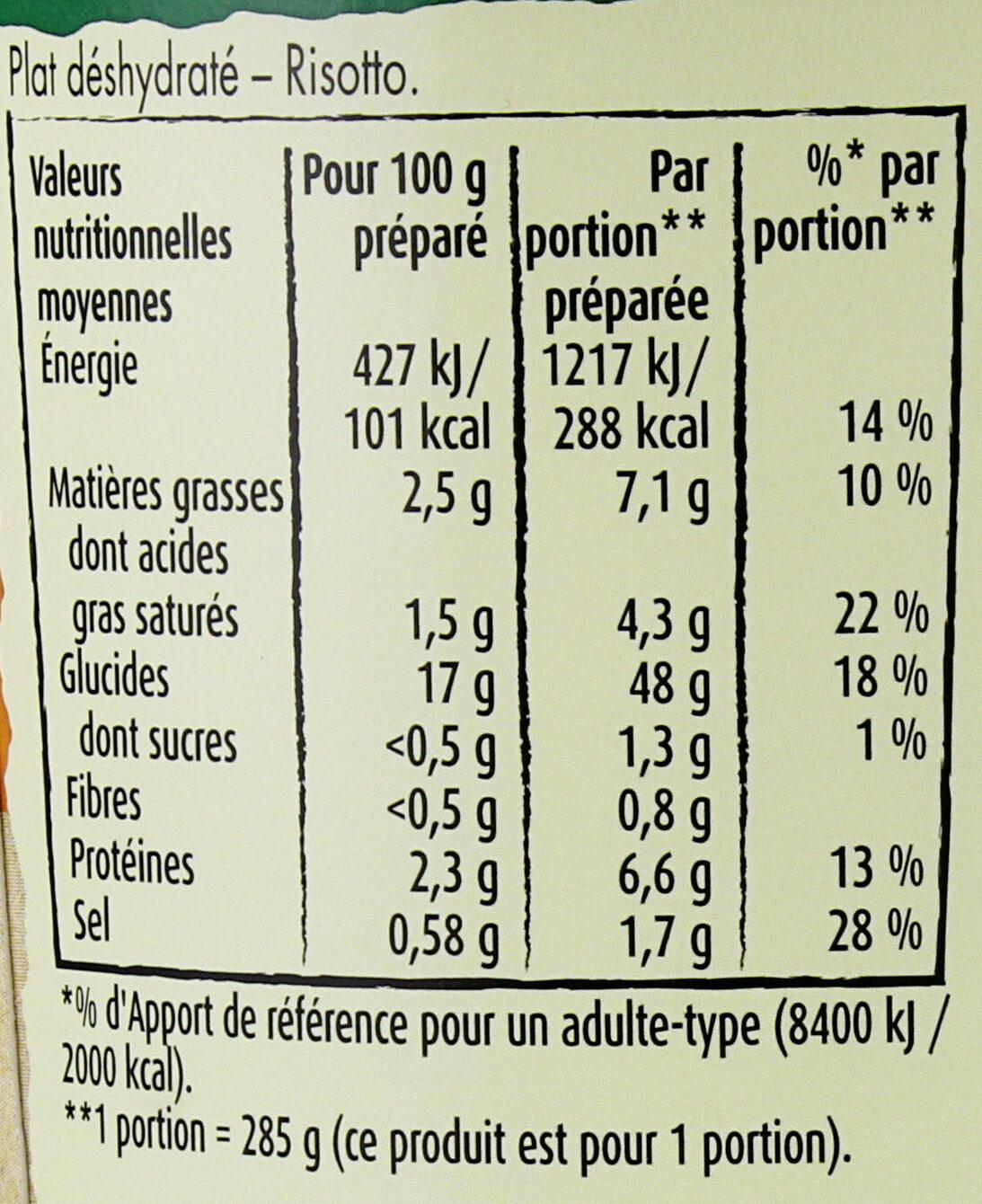 Knorr Plat Déshydraté Riz Pot' Risotto Champignons - Informations nutritionnelles - fr