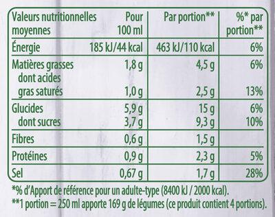 Knorr Mouliné Bio de Tomates Oignons et Pointe d'Herbes 1L - Nutrition facts - fr