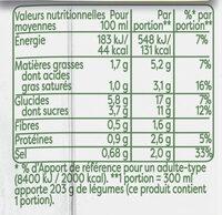 Knorr Soupe Liquide Bio Tomates Oignons et Pointe d'Herbes Sachets 30cl - Nutrition facts - fr