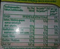 Légumes bbq pointe de Chili - Voedingswaarden