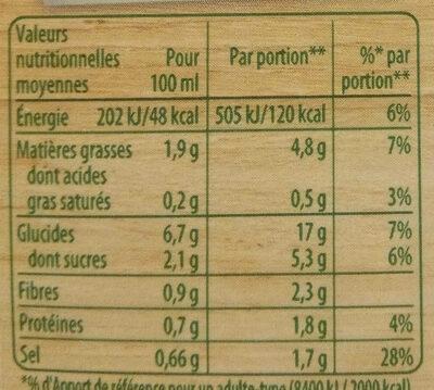Velouté de 9 légumes - Nutrition facts