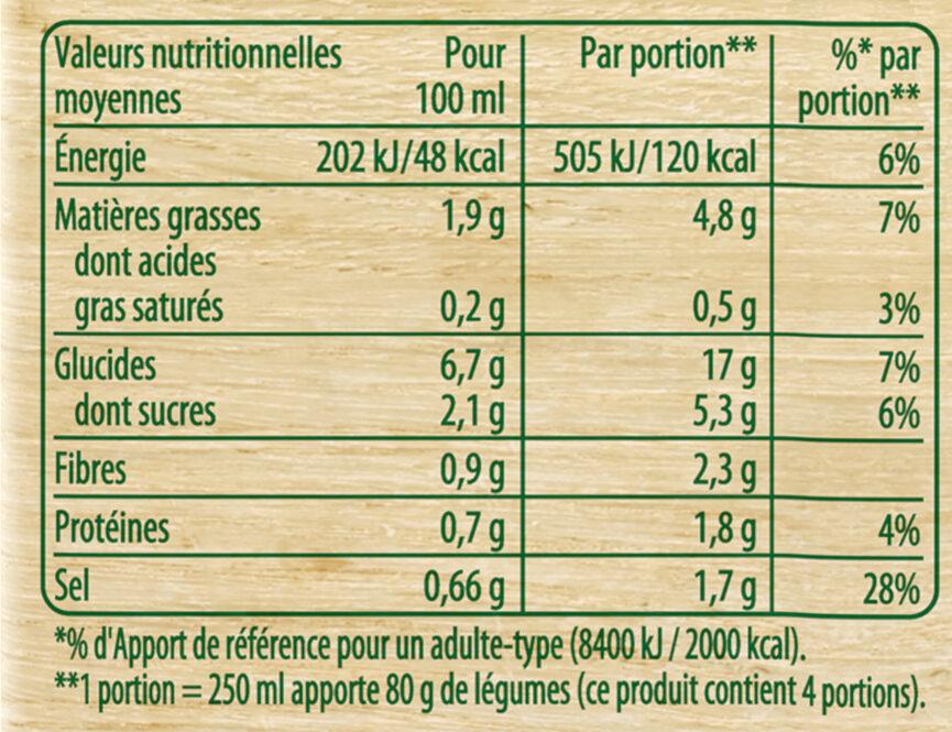 Knorr Soupe Liquide Velouté de 9 Légumes Brique 1L - Información nutricional - fr