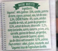 Soupe potiron lait de coco, pointe de citronnelle - Ingrédients