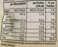 Gemüse Suppe mit Nudeln - Natürlich Lecker! - Nährwertangaben