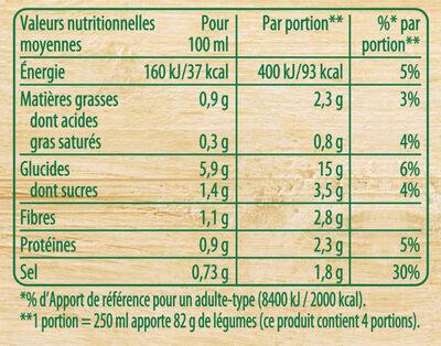 Knorr Mouliné de Légumes Variés - Informations nutritionnelles
