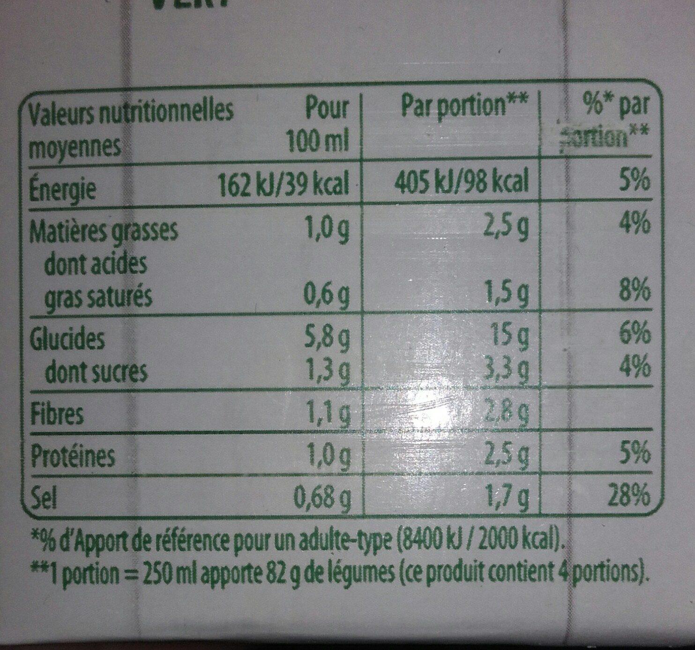 Mouliné de légumes variés du potager - Informations nutritionnelles