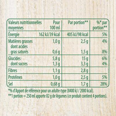 Knorr Soupe liquide Bio Mouliné de Légumes Variés 1L - Nutrition facts - fr