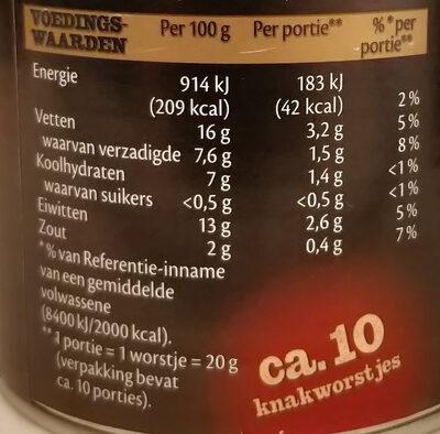 pittige knaks - Nutrition facts - nl