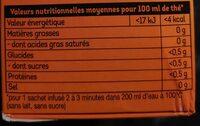 Lipton Thé Noir Pomme Cannelle 20 Sachets 36g - Valori nutrizionali - fr