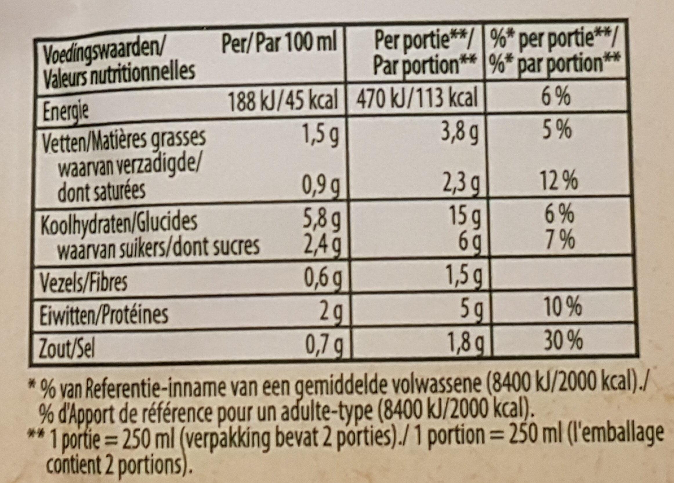 Soupe aux champignons - Informations nutritionnelles - fr
