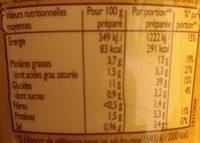 Knorr Mon Asian Pot Nouilles Poulet Thaï - Informations nutritionnelles - fr