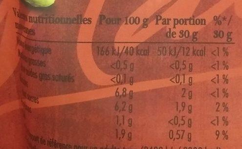 Apéritif cornichons et piments de Cayenne - Informations nutritionnelles
